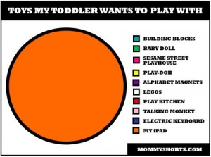 toddlers & ipads